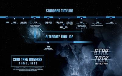 st-timeline.jpg