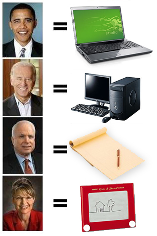 Candidates-As-Writing-Technology
